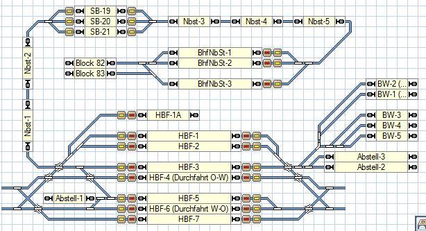 Traincontroller Stellwerk